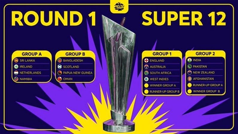 ICC announced T20 World Cup 2021 Groups India will face Pakistan